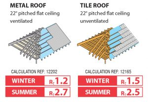 tb6-roof-r-value-1